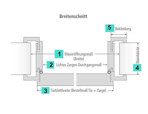 2 Zimmert_C3_BCren-richtig-messen-T_C3